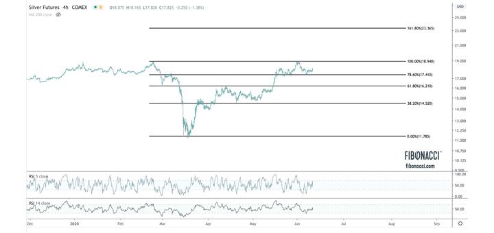 COVID-19 risks shut down U.S. Mint gold silver bullion production at West Point